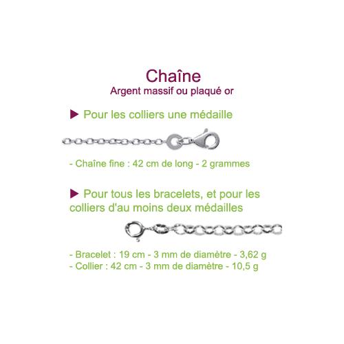Chaines bijoux